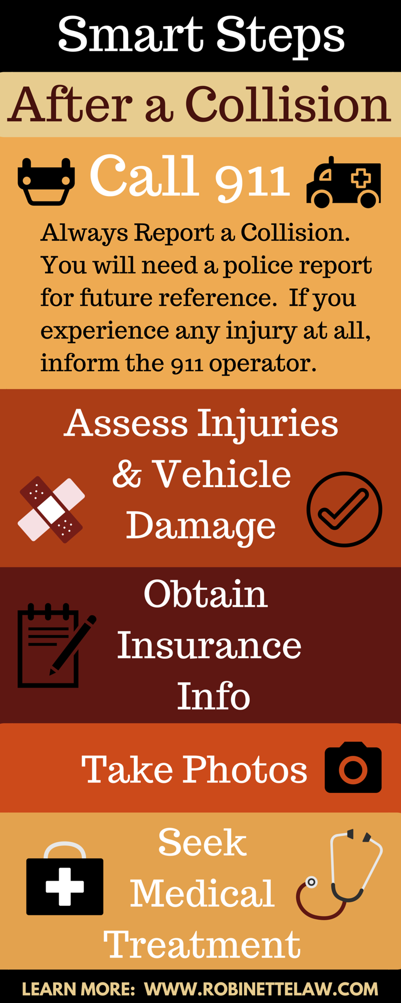 Injured In A Car Accident In West Virginia? Know Your Legal Rights