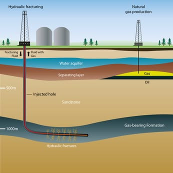 NIOSH Investigating Deaths Associated with Fracking Flowback Operations